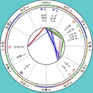 Astrologicical Energies-Natal